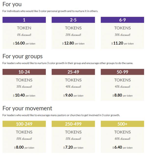 Test Token Pricing